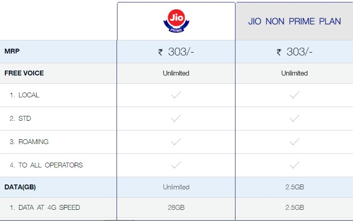 search jio number