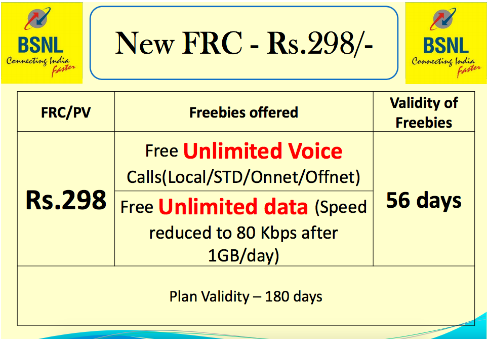 BSNL 298 Plan FRC - Free Calls , Unlimited Data For 56 Days