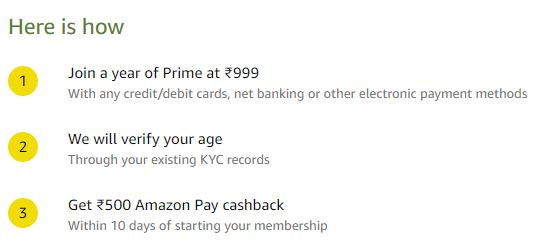 Amazon Youth Offer - Prime Membership In Just ₹499 For Youth