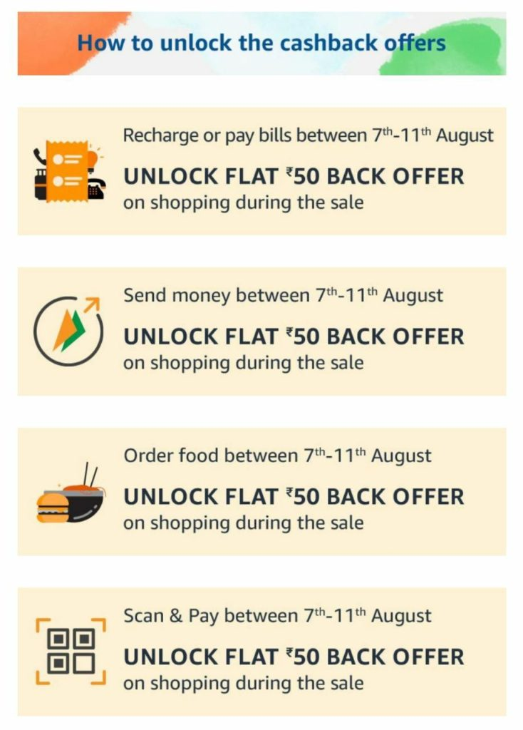 Amazon Loot - ₹200 Shopping For Free