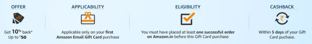 Amazon Pay Gift Card Offer